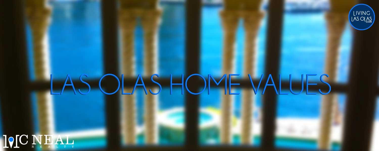 2015-2016 Las Olas Home Values Hero